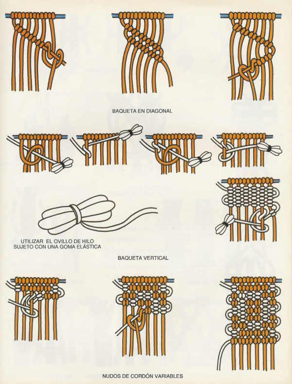 Macram passo a passo gr tis artesanato passo a passo - Technique de macrame ...