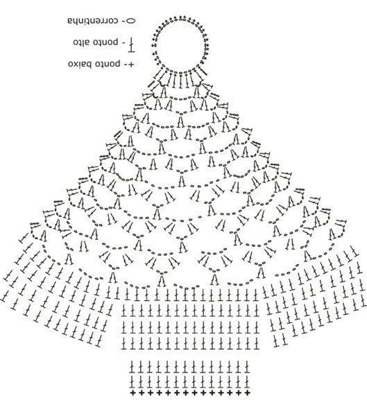 grafico arvore de natal Árvore de natal de crochê passo a passo