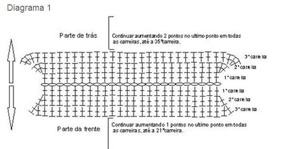 Passo a passo maiô de crochê (Foto:Divulgação).