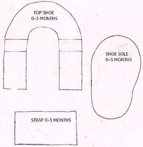 Molde para bebês de 0 a 3 meses (Foto: taoofcraft.typepad.com)