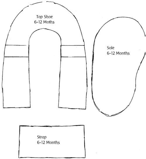 Molde para bebês de 6 a 12 meses (Foto: taoofcraft.typepad.com)