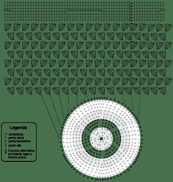 grafico de bolsas de croche