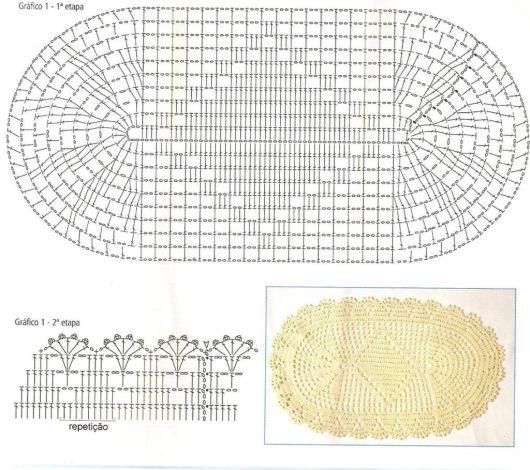 Gráfico de crochê tapete colorido