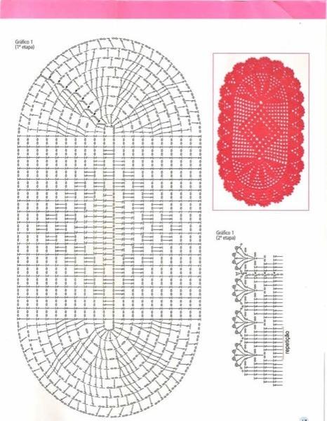 Gráfico de crochê de tapete