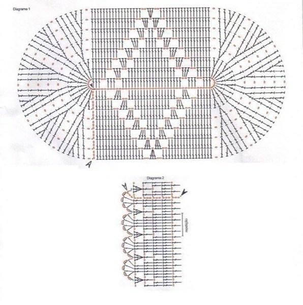 Gráfico de crochê caminho