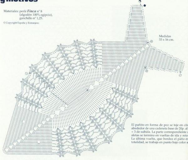 Gráfico de crochê peixe