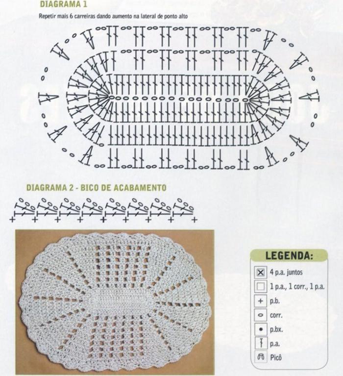 Gráfico de crochê tapete