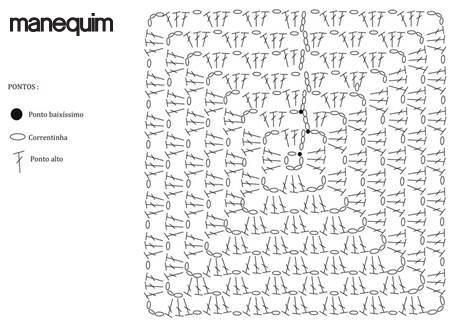 Gráfico de crochê quadrado