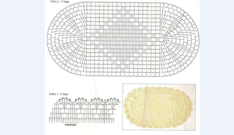 tapete de crochê simples
