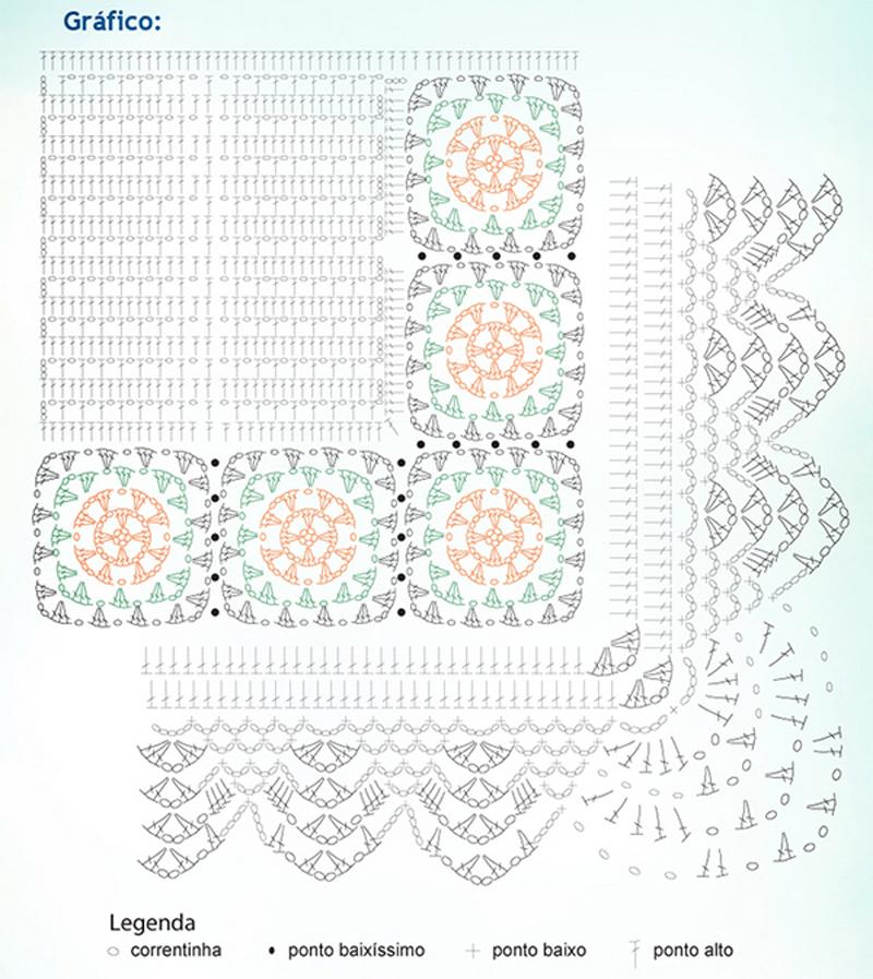gráfico de tapete de crochê