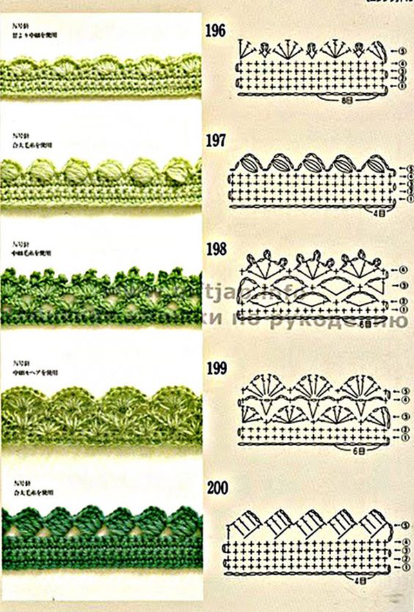 tapete de croche verde