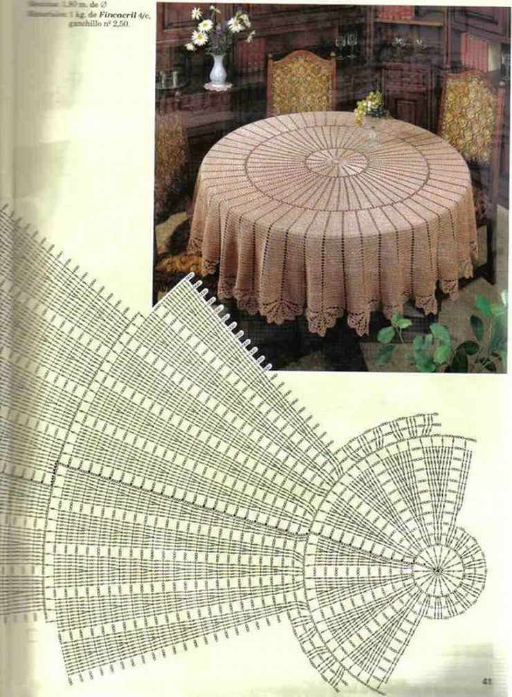 toalha croche grafico