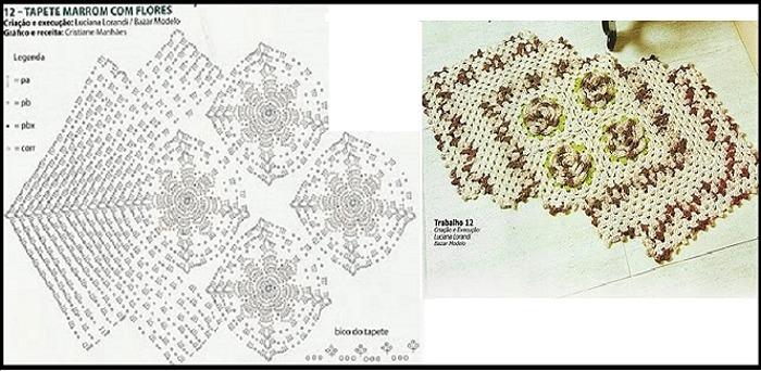 grafico tapete de croche