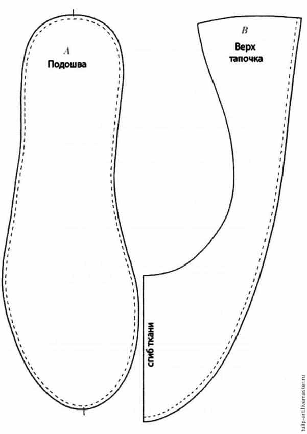Molde de sapatilha bailarina