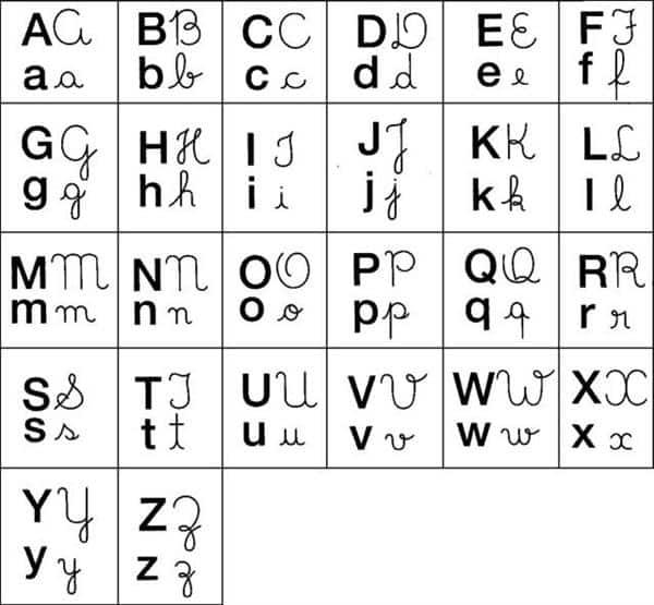 Alfabeto Maiúsculo e Minúsculo