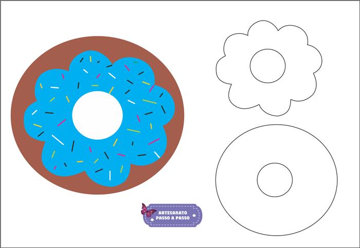 molde rosquinhas