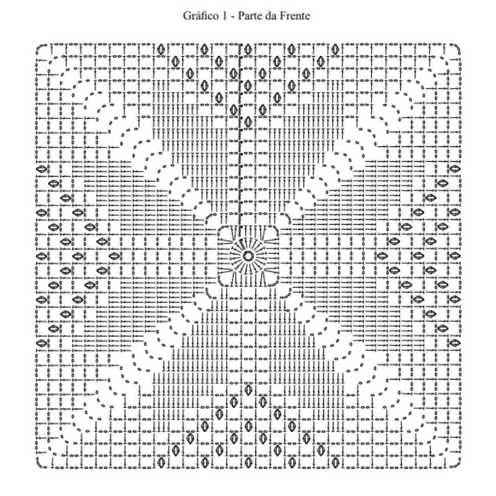 grafico square