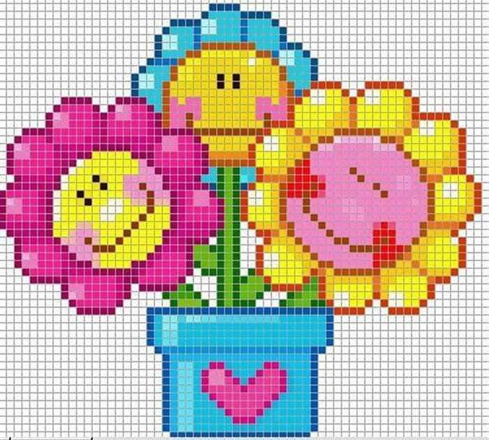 Gráfico do ponto cruz de flores