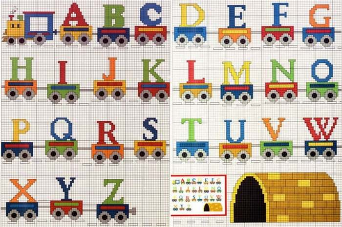Gráfico do alfabeto em ponto cruz