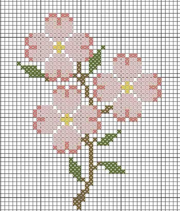 graficos para bordar ponto cruz flores