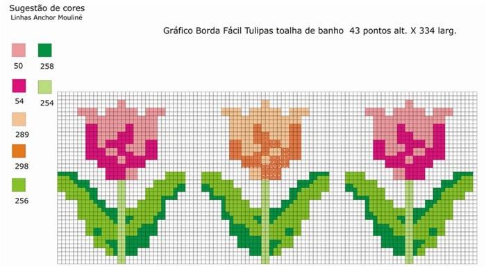 graficos de ponto cruz flores tulipas