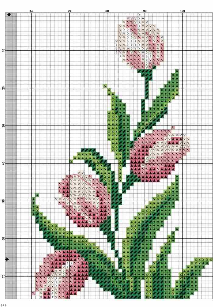 graficos de ponto cruz flores de canto