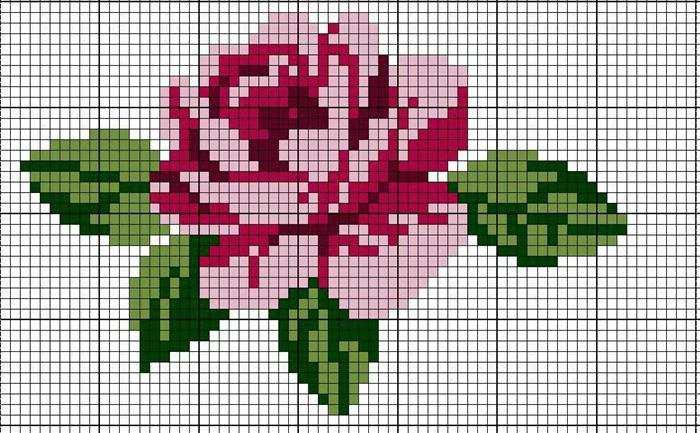 grafico de ponto cruz de flores