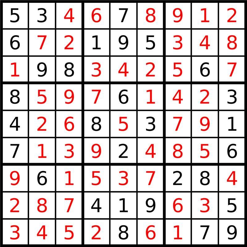 Níveis de sudoku