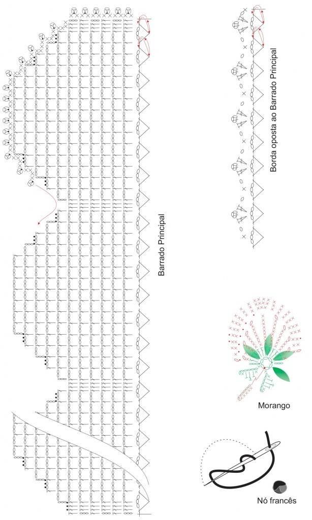 grafico para imprimir