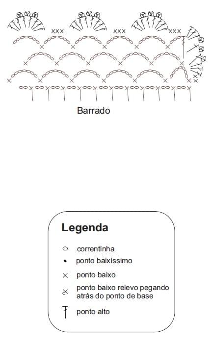 barradinho