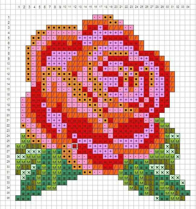 graficos de rosas pequenas em ponto cruz