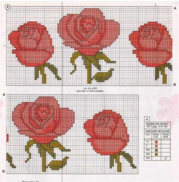 rosas em ponto cruz grafico