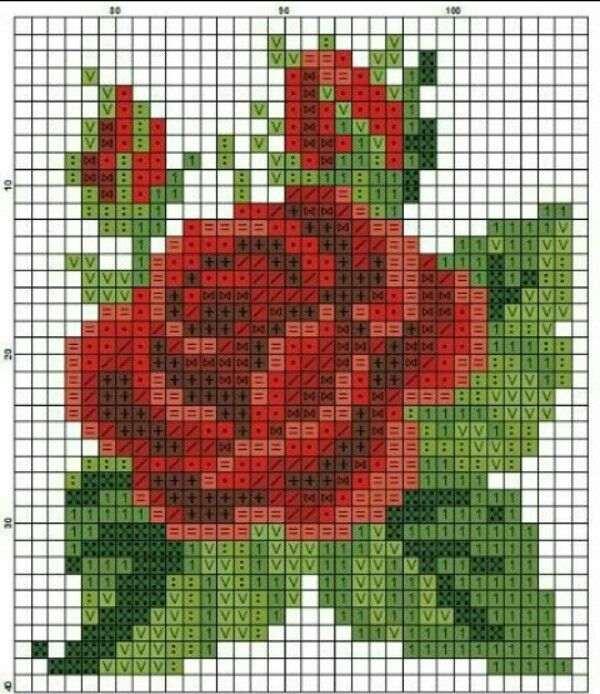 graficos de rosas em ponto cruz para caminho de mesa
