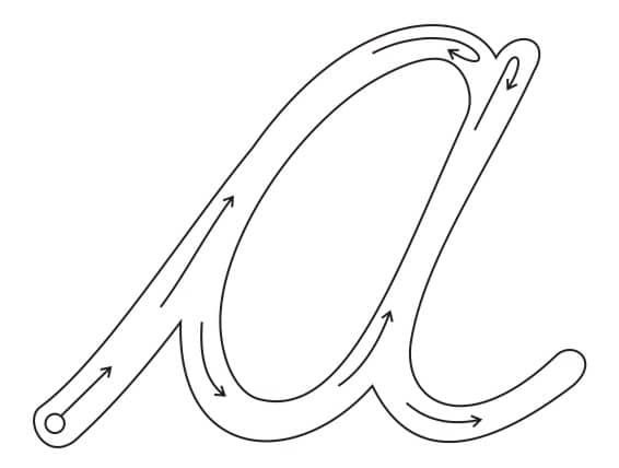 cursiva minuscula