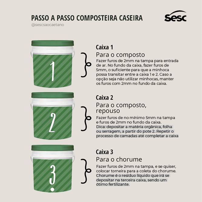 modelo de composteira